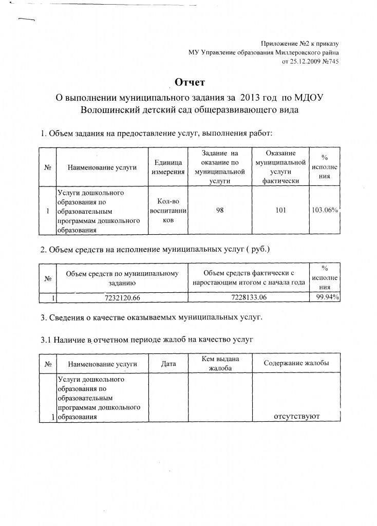 Отчет о выполнении муниципального задания за 2013год