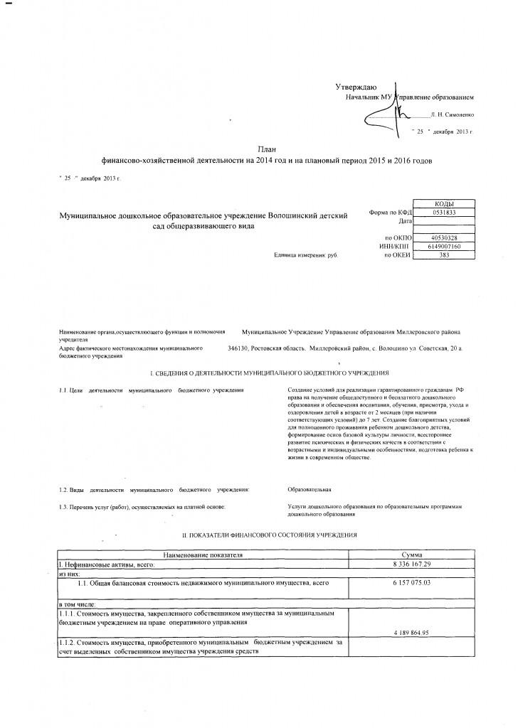 План финансово-хозяйственной деятельности на 2014год и на период 2015-2016 годов (1)
