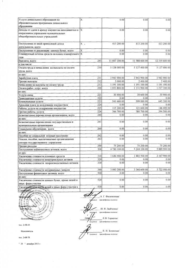 План финансово-хозяйственной деятельности на 2014год и на период 2015-2016 годов (4)